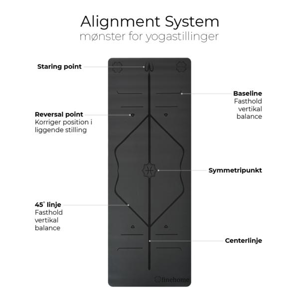 Baeredygtig yogamaatte 4,5mm med positionslinjer fra finehome